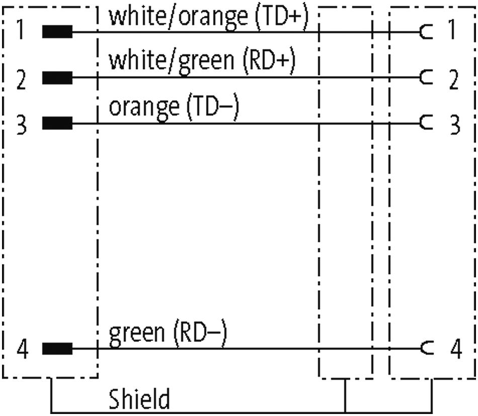 M12 Ethernet Wiring Diagram